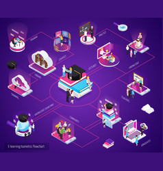 e-learning isometric flowchart vector image