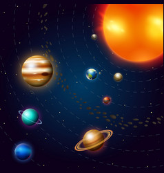 Planets of the solar system milky way space vector