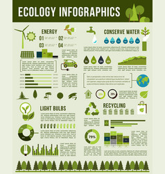 infographics template of nature ecology vector image vector image