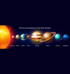 set of planets of the solar system milky way vector image