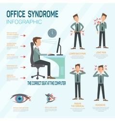 Infographic office syndrome Template Design vector image