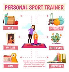 Personal sport trainer flowchart vector