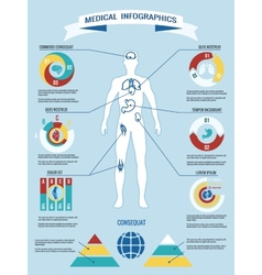 Human body medical infographics vector image vector image