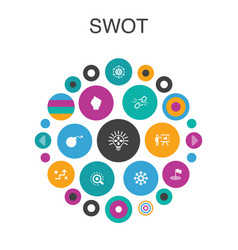 Swot infographic circle concept smart ui elements vector