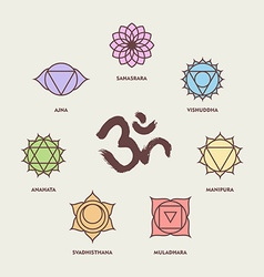 Chakra icon set with om calligraphy vector