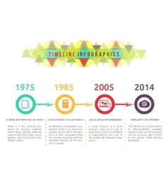 Timeline infographic of data transmission on years vector