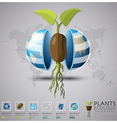 Worldwide plant ecology and environment vector