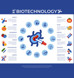 Digital genetic engineering technology vector