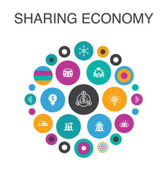 Sharing economy infographic circle concept smart vector