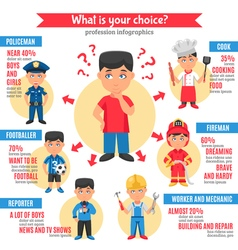 Professions Kids Infographics vector