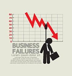 Hangman with decrease graph business failures vector