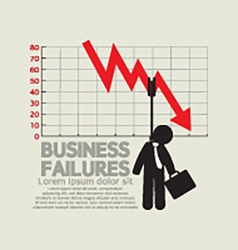 Hangman With Decrease Graph Business Failures vector image