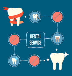 Dental service banner with round icons vector