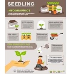 Seedling Infographics Set vector
