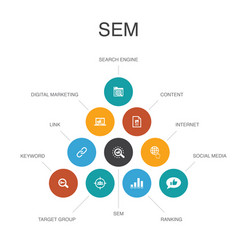 Sem infographic 10 steps concept search engine vector