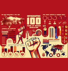Set 100 years russian revolution infographic vector