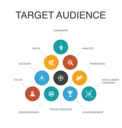 Target audience infographic 10 steps concept vector