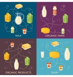 Dairy banners set with milk products vector image