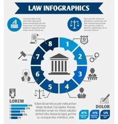 Law icons infographic vector image vector image