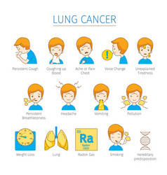 Lung cancer icons set vector