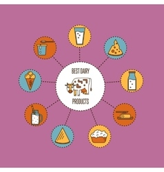 Assortment of dairy products around cow vector