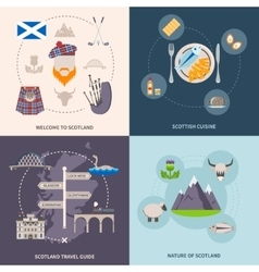 Scotland Guide Icons Set vector