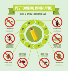 Pest control infographic concept flat style vector
