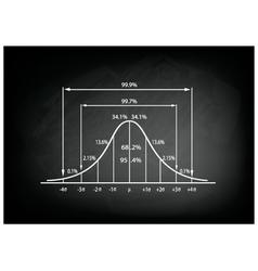 Standard deviation diagram on black chalkboard vector
