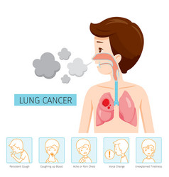 Man with lung cancer diagram and symptoms icons vector