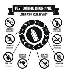 pest control infographic concept simple style vector image