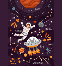 Space poster design with ufo and astronaut vector