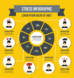 Stress infographic concept flat style vector