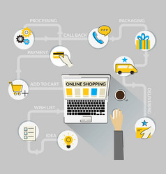 Infographic concept purchasing product via vector