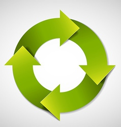 green life cycle diagram vector image vector image