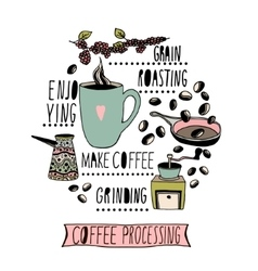 Coffee making process Hand drawn vector