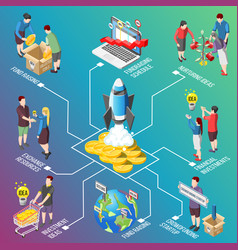 Crowdfunding isometric flowchart vector