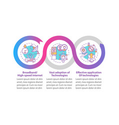 Successful digital inclusion infographic template vector