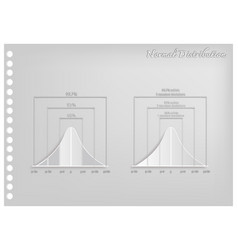 Paper art of normal distribution diagrams or gauss vector
