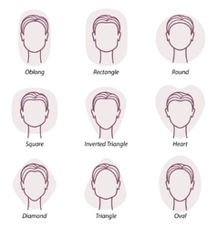 types of face3 vector image