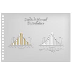 paper art set of normal distribution diagrams vector image vector image