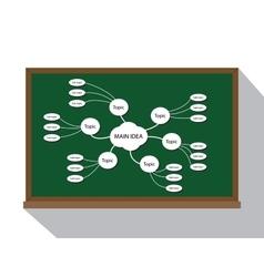 Brain storm template concept idea in green or vector