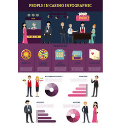 casino services and gambling infographic template vector image vector image