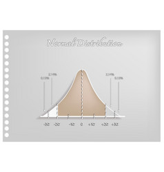 paper art of normal distribution diagram or bell c vector image vector image