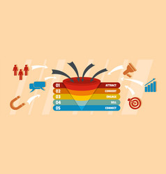 Funnel of target banner flat style vector