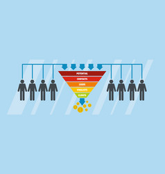 Funnel of sales banner flat style vector