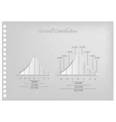 paper art of normal distribution chart diagrams vector image