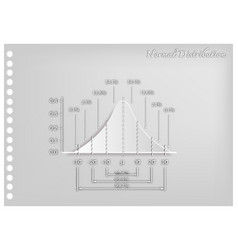 paper art of normal distribution curve diagram vector image vector image