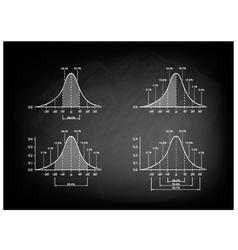 Set of Standard Deviation Chart on Chalkboard vector image