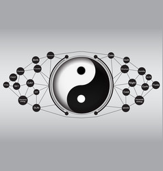 Yin yang with technology abstract background vector