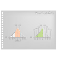 paper art of set of standard deviation charts vector image